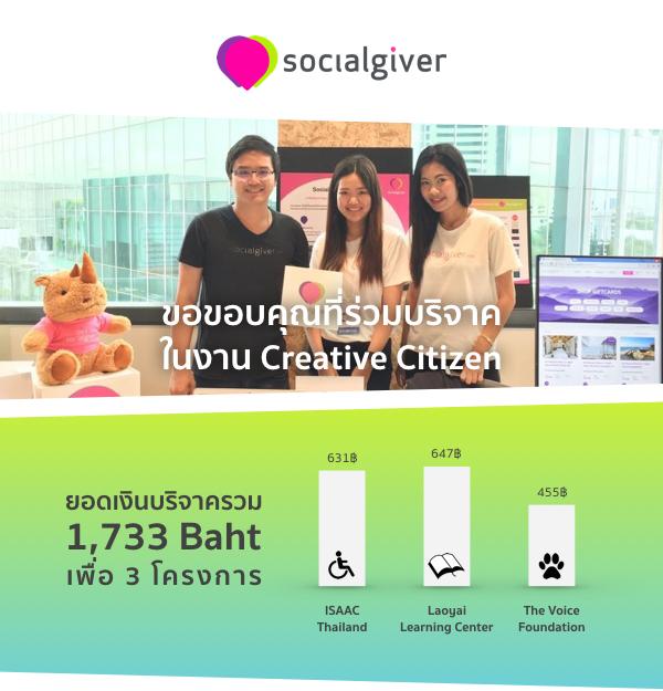 creative citizen 2016 thailand
