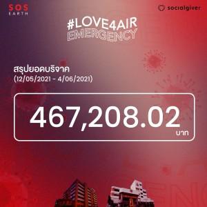 Donation Summary - Love4Aie Emergency